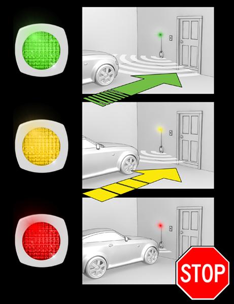 Gadget Of The Week Garage Parking Sensor Blog