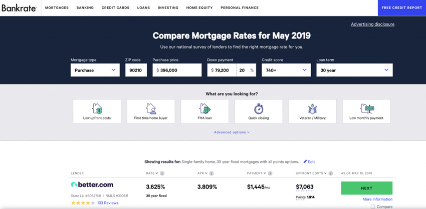 BankRate Mortgage Rate Comparison