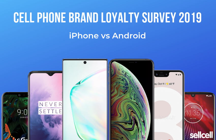 Cell Phone Brand Loyalty Survey 2019