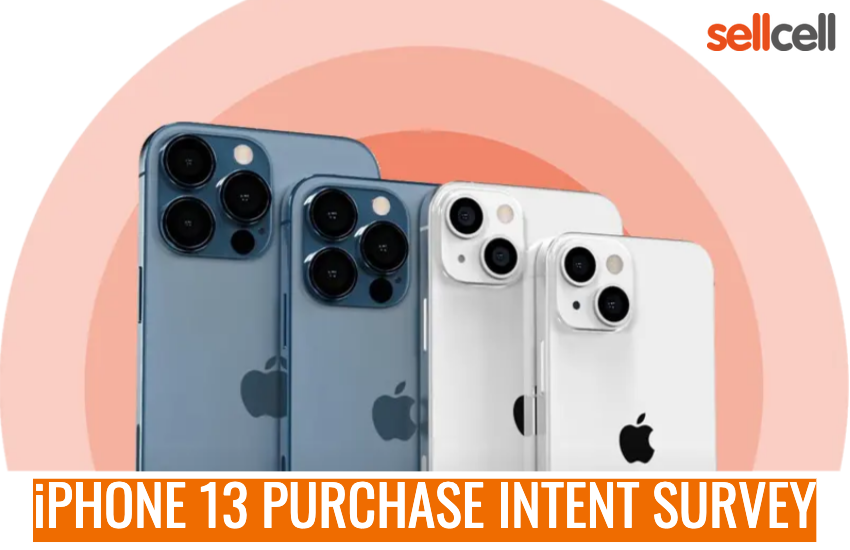 iPhone 13 Purchase Intent Survey
